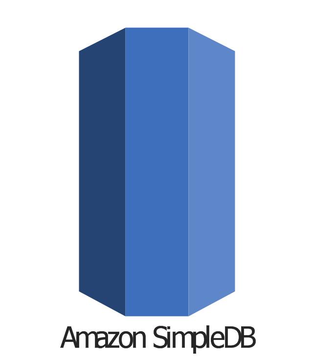Amazon SimpleDB, Amazon SimpleDB,