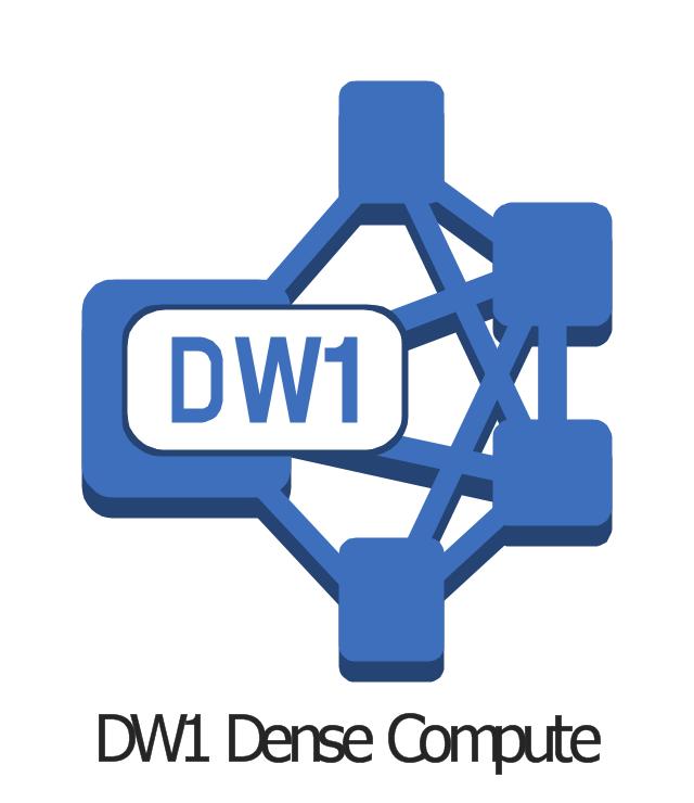 DW1 Dense Compute, DW1 Dense Compute,
