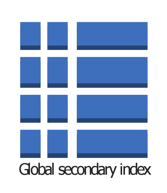 Global secondary index, global secondary index,