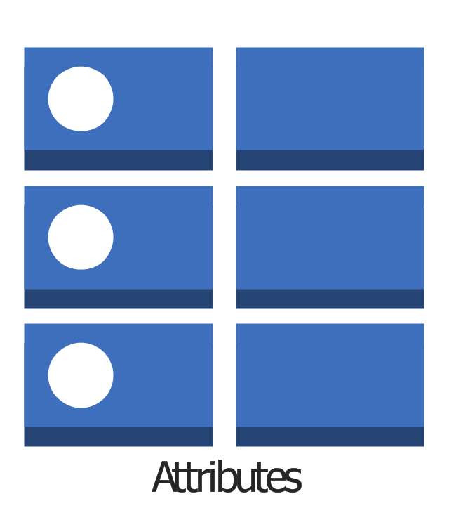 Attributes, attributes,