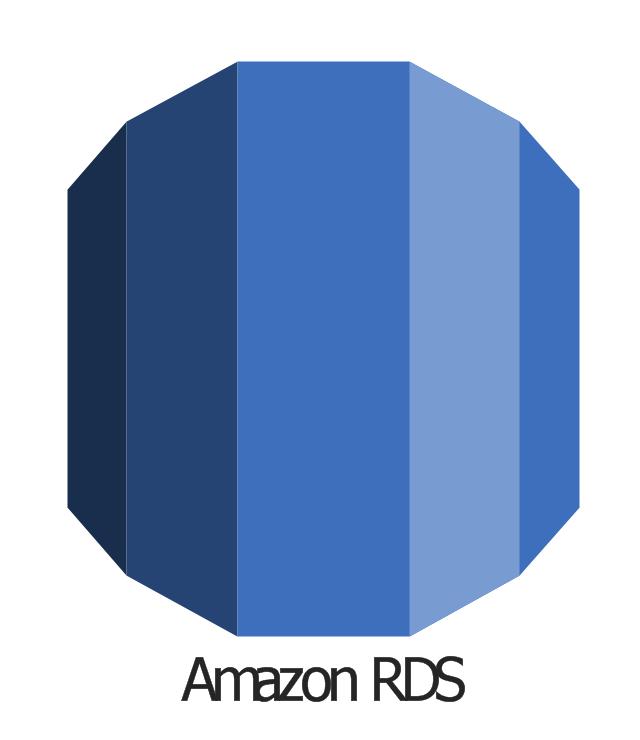 Amazon RDS, Amazon RDS,