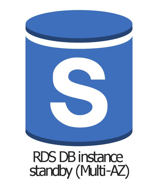 RDS DB instance standby (Multi-AZ), RDS DB instance standby, Multi-AZ,