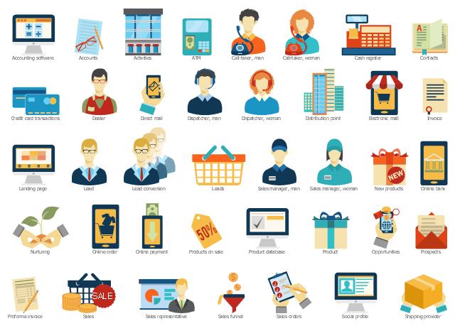 Design Elements Sales Workflow