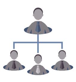 Organizational assignment, organizational assignment,