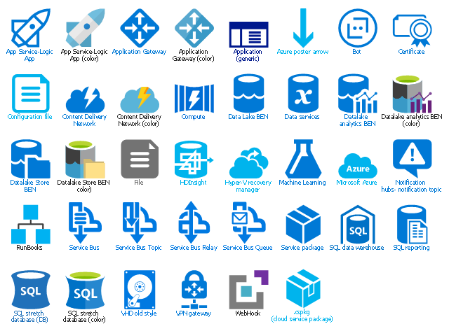 Cloud computing icon set, file, cspkg, cloud service package, configuration file, certificate, VHD old style, SQL reporting, Microsoft Azure, Hyper-V recovery manager, HDInsight, Azure poster arrow,