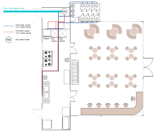 Active indirect water heater diagram | Cafe water supply | Flat ...