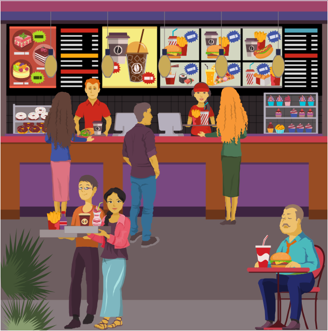 Conceptdraw Restaurant Design : How to design a fast food restaurant menu using