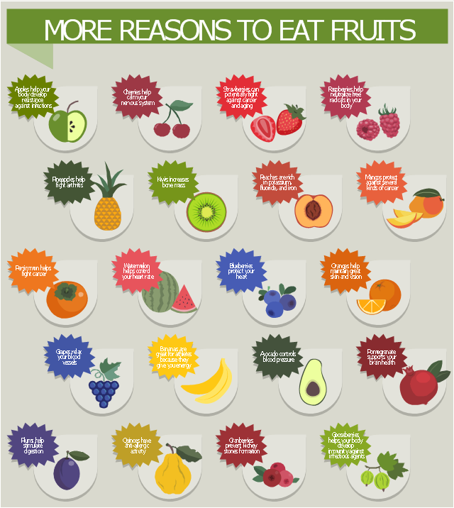 More Reasons To Eat Fruits