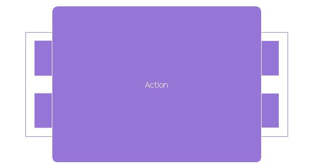 Parameter set, parameter set, action,