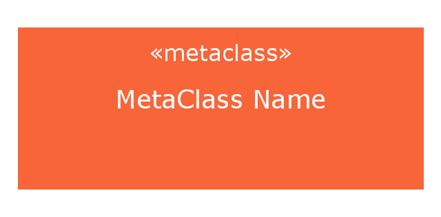Metaclass, metaclass,