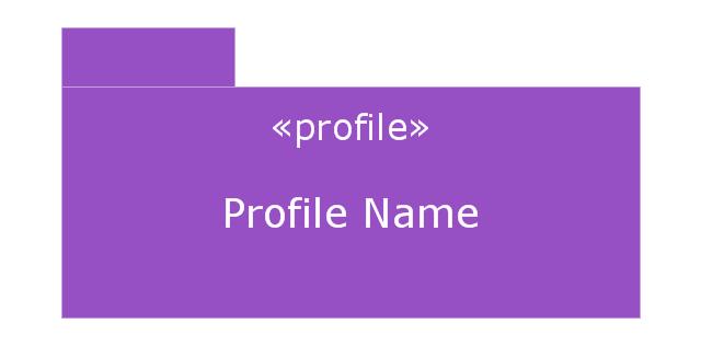 Profile, profile,