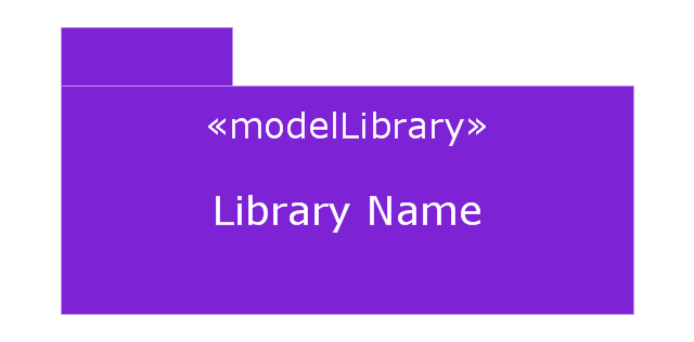 Model library, model library,