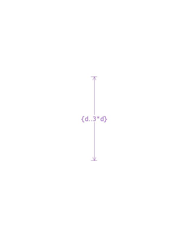 Duration constraint, duration constraint,