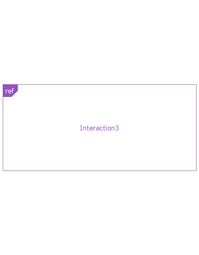 Interaction use, interaction use,