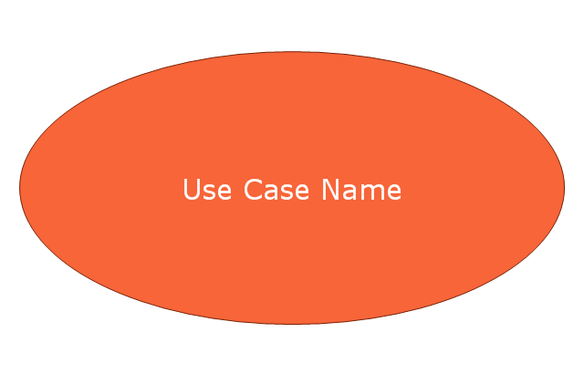 Use case, use case,