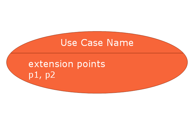 Use case with extension points, use case, extension points,