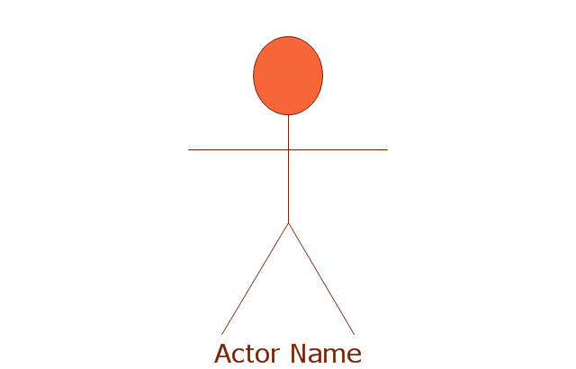 Actor, actor,