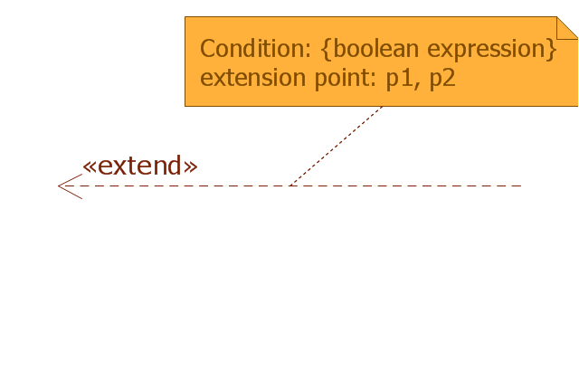 Extend with condition, extend path,