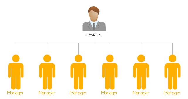 Flat org chart template, manager, caucasian man,
