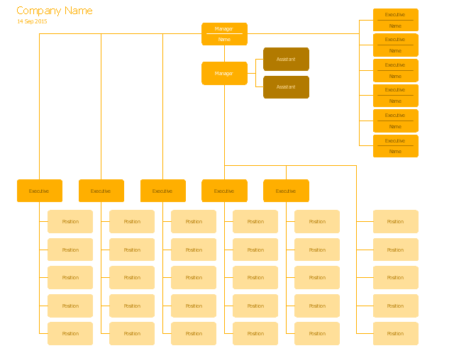 Hierarchical org chart template, title, date, position, manager, executive, assistant,