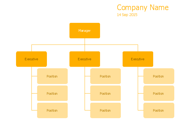 Hierarchical org chart template, title, date, position, manager, executive,