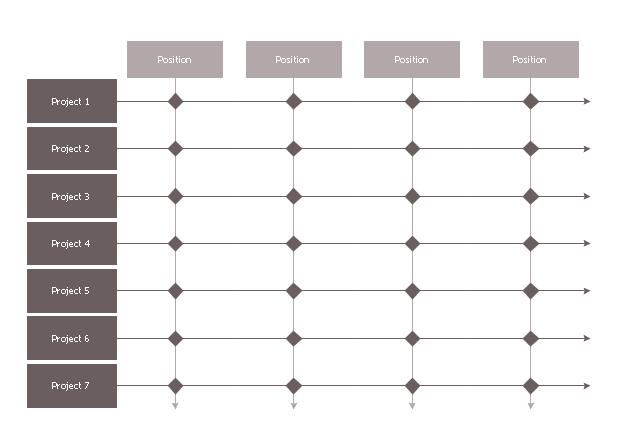 Matrix org chart template, organization matrix,