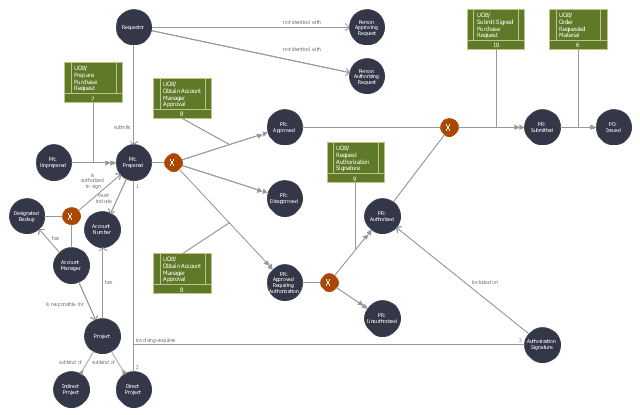 electrical diagrams and schematics  u2013 wiki  u2013 odesie by tech