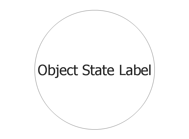 Object, IDEF3 object symbol,