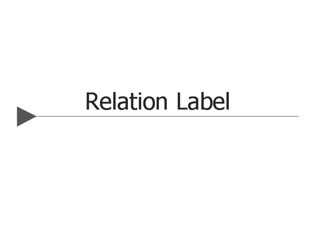 2-Place 2nd-order Relation, 2-place second-order relation,