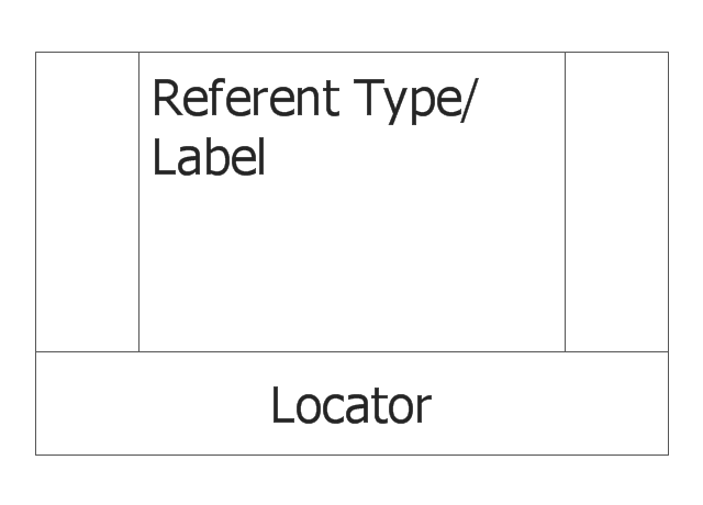 Call and Wait Referent, call and wait referent,