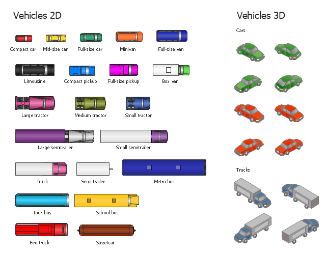 Vehicle symbols, van, truck, tractor, tour bus, streetcar, semitrailer, semi trailer, school bus, pickup, minivan, metro bus, limousine, fire truck, compact car, car, box van,