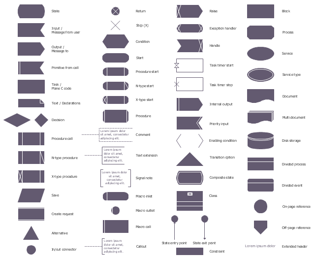 Design Elements Sdl Digrams
