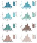 Histogram templates, histogram, frequency histogram,
