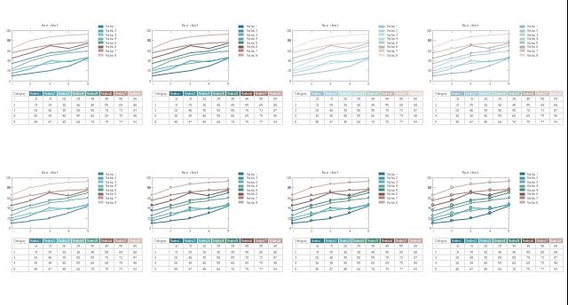 Design elements - Run chart
