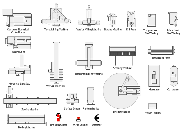 Machines and equipment symbols, vertical milling machine, milling machine, vertical band saw, band saw, turret milling machine, tungsten inert gas welding, gas tungsten arc welding, GTAW, TIG welding, surface grinder, shearing machine, shaping machine, sawing machine, platform trolley, operator, mobile tool box, metal inert gas welding, gas metal arc welding, GMAW, metal inert gas welding, MIG welding, horizontal milling machine, milling machine, horizontal band saw, band saw, hand roller press, generator, folding machine, first aid cabinet, fire extinguisher, extinguisher, drilling machine, drill press, computer numerical control lathe, CNC lathe, compressor, centre lathe,