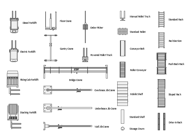 Storage and distribution symbols, wall jib crane, underbrace jib crane, storage drum, standard shelf, standard rack, standard pallet, stacking forklift, sloped rack, roller conveyor, rising cab forklift, rack section, push back rack, powered pallet truck, overbrace jib crane, order picker, mobile shelf, manual pallet truck, gantry crane, floor crane, electric forklift, drive-in rack, diesel forklift, conveyor belt, bridge crane,