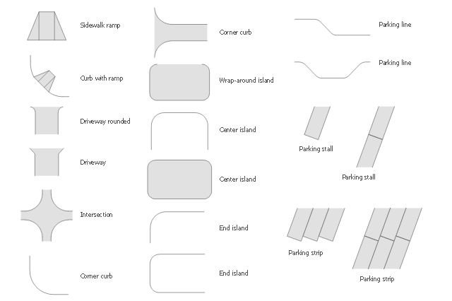 Parking and road symbols, wrap-around island, sidewalk ramp, parking strip, parking stall, parking line, intersection, end island, driveway rounded, driveway, curb with ramp, corner curb, center island,