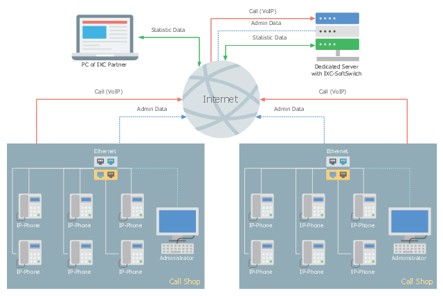 DIAGRAM] Controller Area Network Wiring Diagram FULL Version HD Quality Wiring  Diagram - PAMUKKALEGRAFIK.CHEFSCUISINIERSAIN.FRpamukkalegrafik.chefscuisiniersain.fr