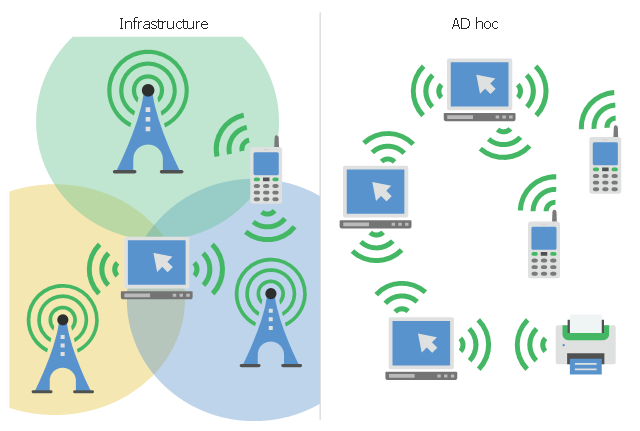 Unified Communications Diagram Computers And Network Isometric