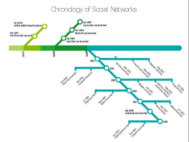 Infographics, line, station,