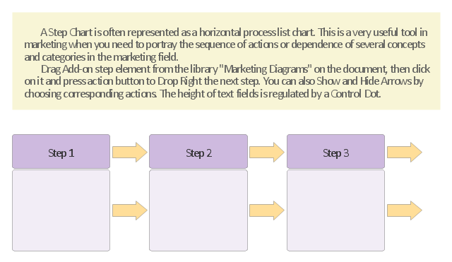 Step chart template, step diagram, block diagram,