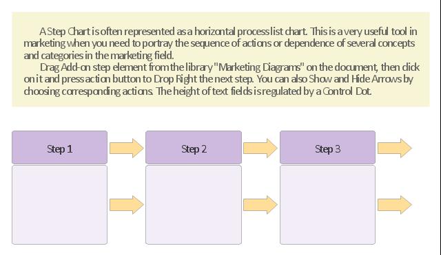 Step chart template, step diagram, block diagram,