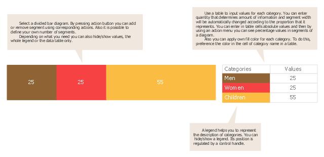 Template, divided bar diagram,