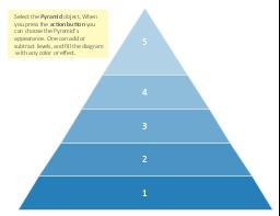 Pyramid diagram template, pyramid, triangle,