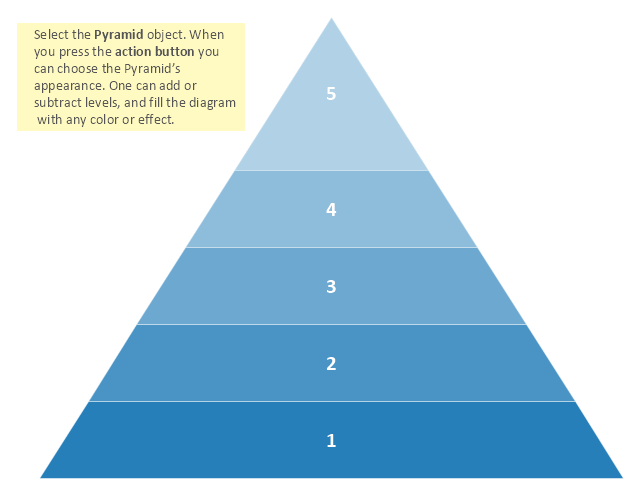 Pyramid diagram - Template | Pyramid Diagram and Pyramid Chart | 6 ...