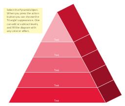 3D Triangular diagram, pyramid, triangle,