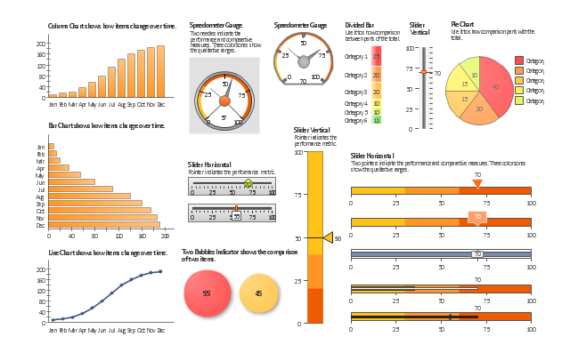 Sales dashboard charts and indicators, two bubbles indicator, speedometer, gauge, slider, pie chart, line chart, divided bar, column chart, bar chart,