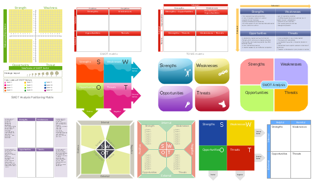 SWOT and TOWS matrices, pentagons SWOT matrix, TOWS matrix, TOWS, SWOT matrix, SWOT, SWOT analysis, SWOT matrix, SWOT, SWOT matrix, SWOT analysis template, SWOT analysis positioning matrix, SWOT analysis,