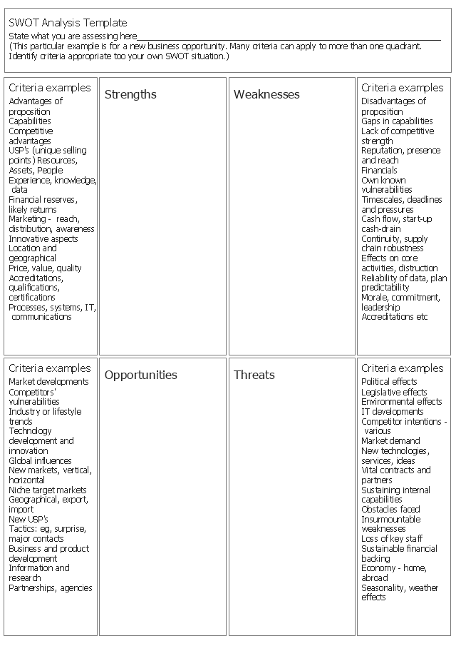 New business opportunity swot analysis matrix template portrait bw pronofoot35fo Image collections