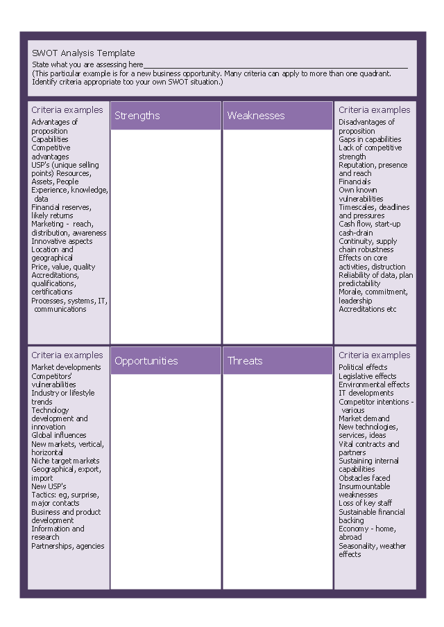 Swot Analysis Table Template Zrom